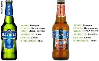 Пиво Бавария (Bavaria) — вечная классика