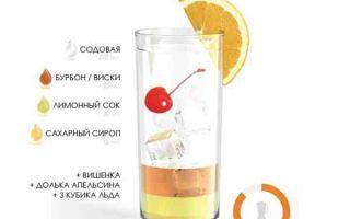 Коктейль «Виски и содовая» — что это и как приготовить напиток