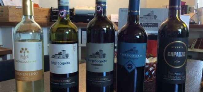 Итальянское вино Кьянти