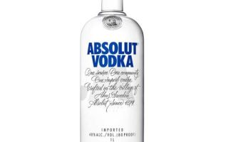 Водка Absolut (Абсолют) — обзор, стоимость продукта, впечатления потребителей