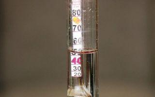 Как правильно пользоваться спиртометром