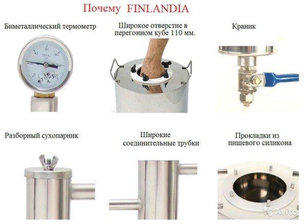 Finlandia самогонный аппарат инструкция продам холодильник для самогонного аппарата