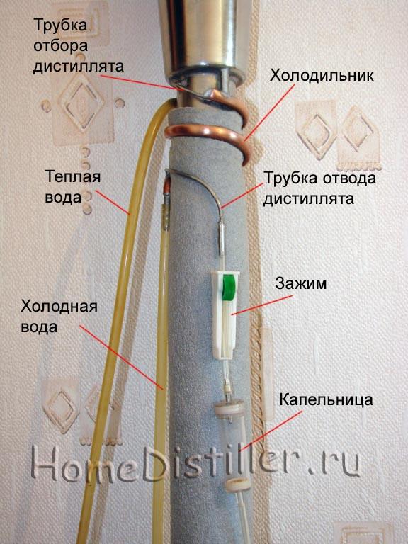 Дефлегматор для самогонного аппарата из термоса промыть новый самогонный аппарат