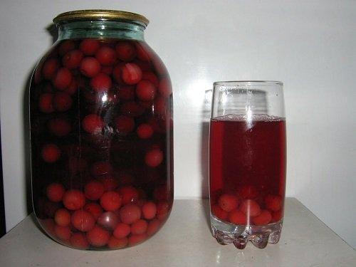 вишневый сок в банке