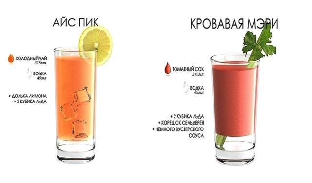 сравнение двух коктейлей