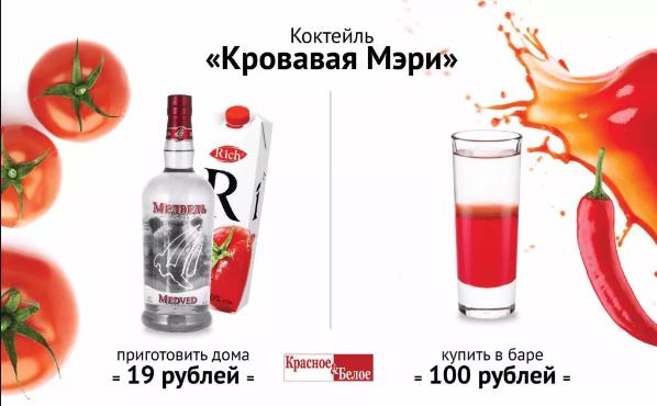 Коктейль кровавая мэри рецепт