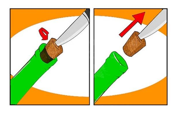Нож и пробка