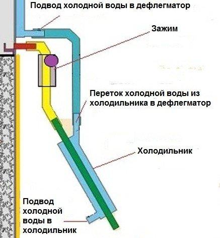 соединение с холодильником