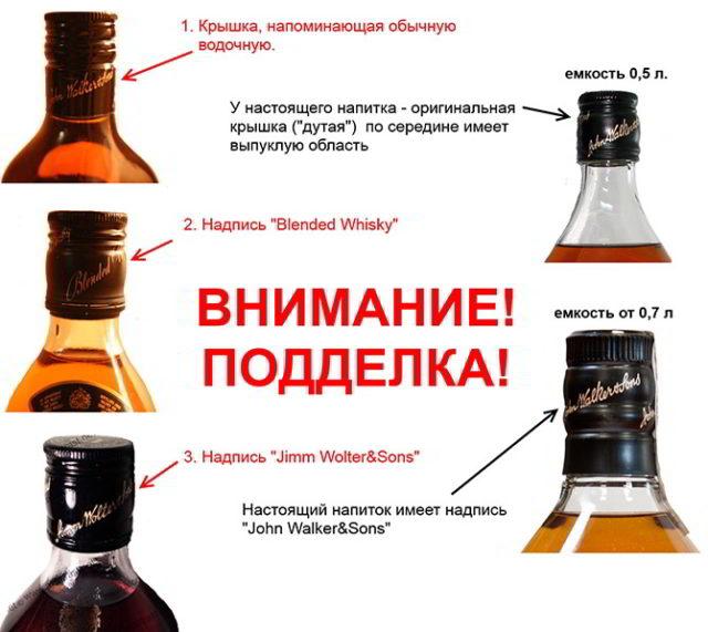 как отличить подделку виски