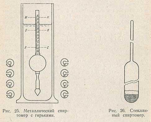 металлический спиртомер