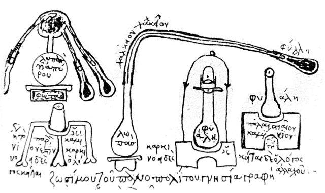 Схема древнегреческого самогонного аппарата
