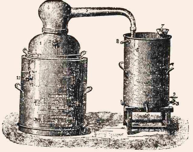 Древние самогонные аппараты