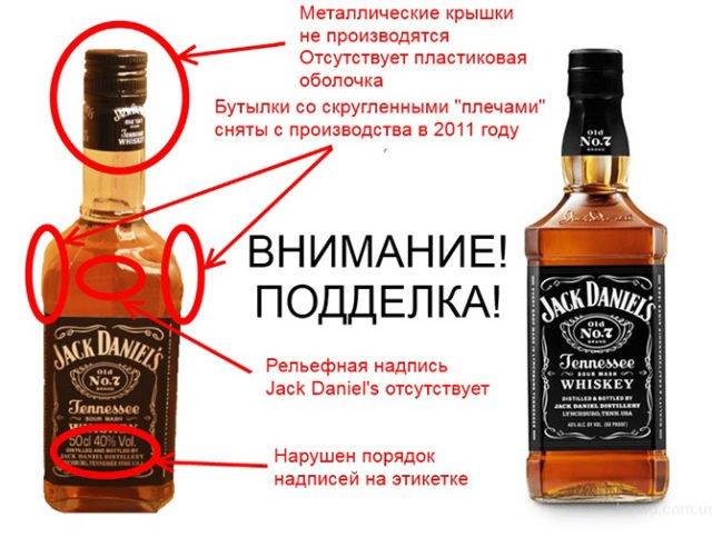 Поддельный виски