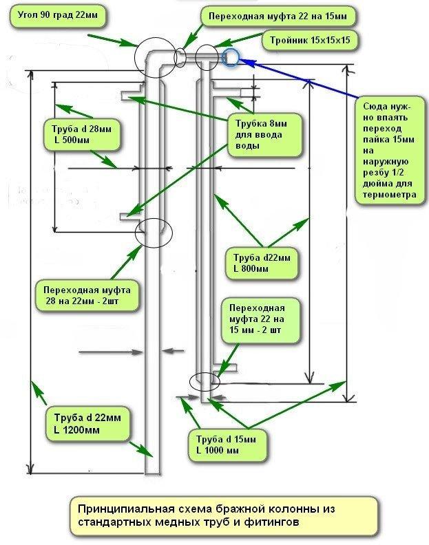 Конструкция колонны для самогонного аппарата самогонные аппараты в калининграде продажа