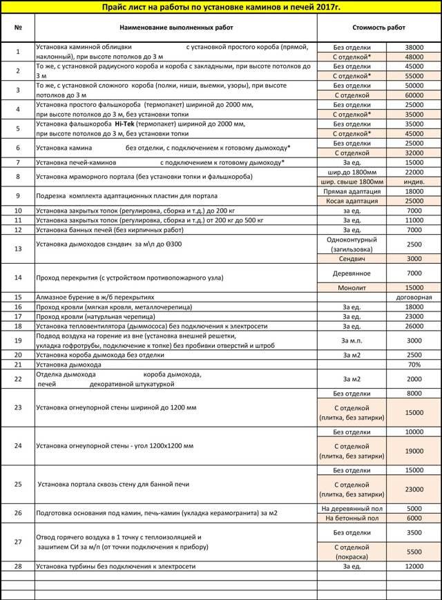 Коптильня Паровоз: вариации, комплектация, характеристики, отзывы
